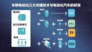 新能源汽南山中山苑历史问题车广州引入新动力