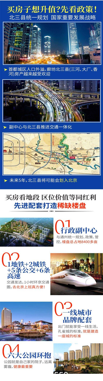 潮白河孔雀城具体地址
