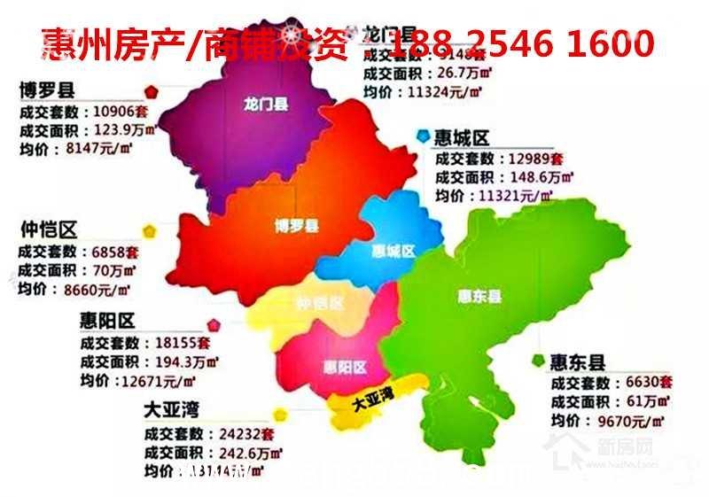 惠州房产市场持续走高,究竟还能不能买,投资风险高不高