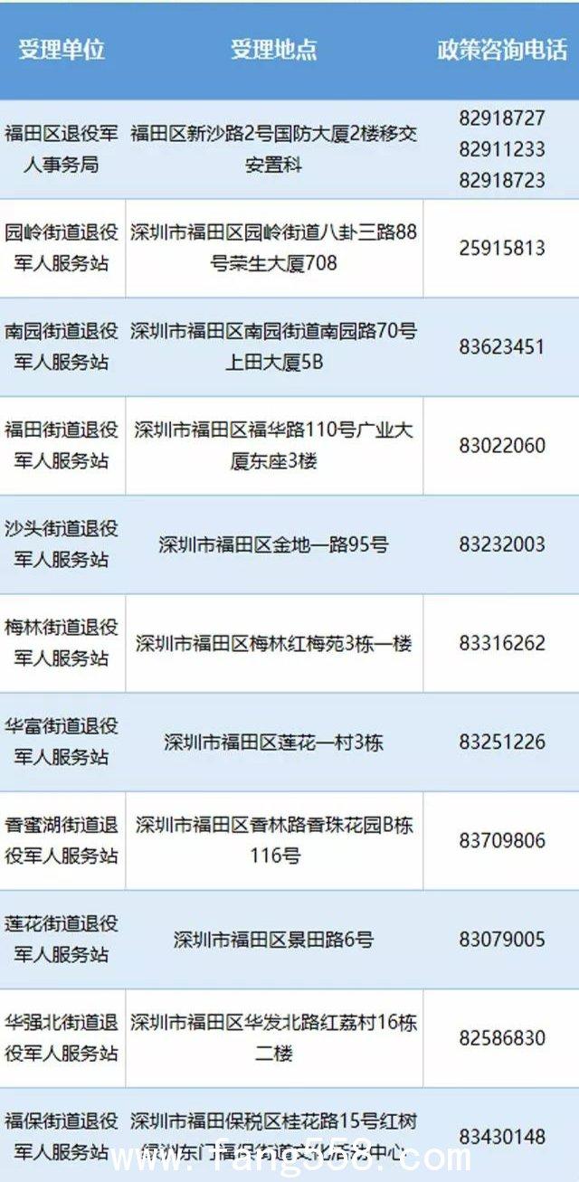 深圳福田退役士兵可办理社保接续 需符合这些条件